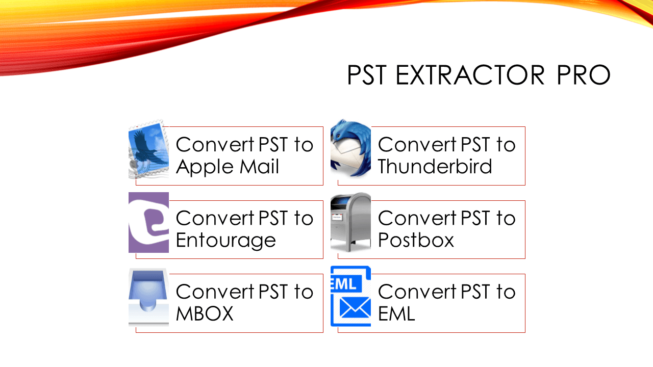 The Best PST to EML Converter That You Wish You'd Had Known Sooner