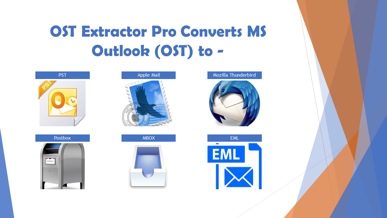Review on Microsoft OST to PST converter tool