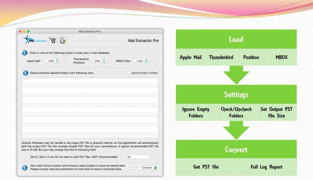 converting mac mail to windows pst