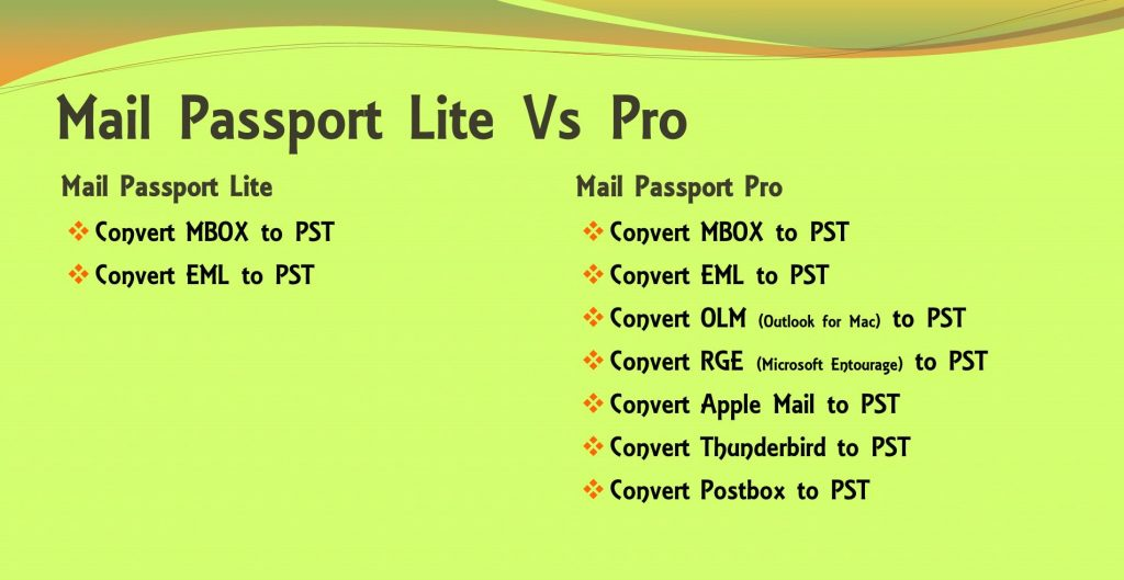 eml to pst converter review